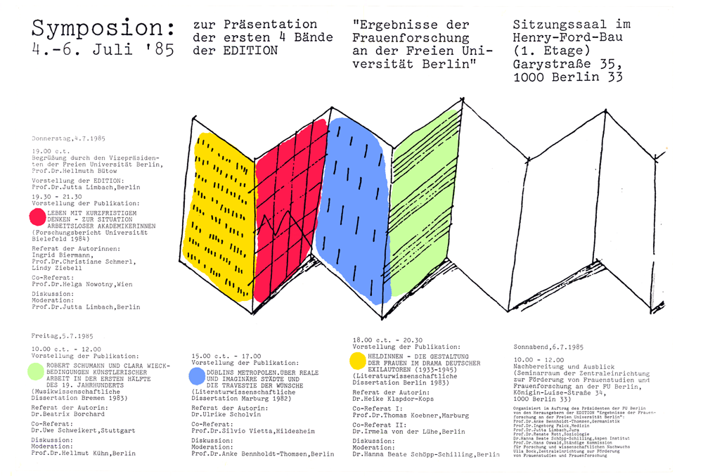 1. Symposion der Edition (1985)